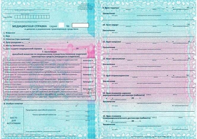 Медицинская справка для водительских прав Котельники